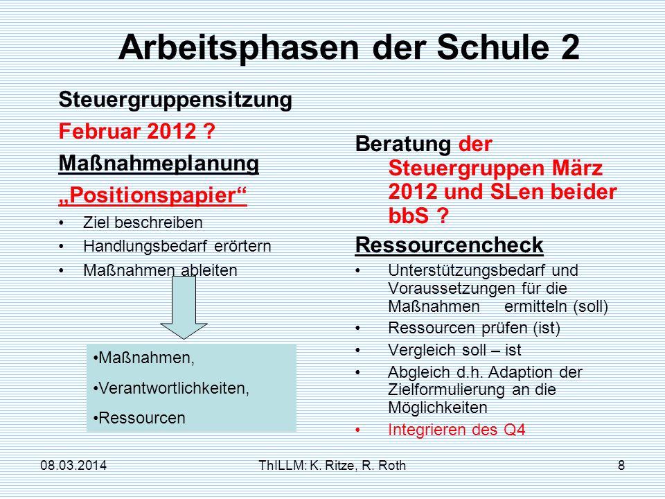 08.03.2014 ThILLM: K.Ritze, R.