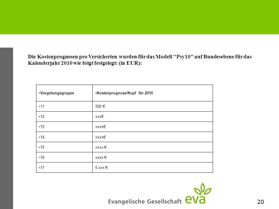 20 Die Kostenprognosen pro Versicherten wurden für das Modell Psy10 auf Bundesebene für das Kalenderjahr 2010 wie folgt festgelegt: (in EUR): VergütungsgruppeKostenprognose/Kopf für 2010 11500 12xxx 13xxxx 14xxxx 15xxxx 16xxxx 176.xxx