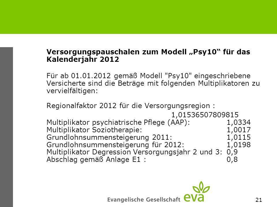 21 Versorgungspauschalen zum Modell Psy10 für das Kalenderjahr 2012 Für ab 01.01.2012 gemäß Modell Psy10 eingeschriebene Versicherte sind die Beträge mit folgenden Multiplikatoren zu vervielfältigen: Regionalfaktor 2012 für die Versorgungsregion : 1,01536507809815 Multiplikator psychiatrische Pflege (AAP):1,0334 Multiplikator Soziotherapie:1,0017 Grundlohnsummensteigerung 2011:1,0115 Grundlohnsummensteigerung für 2012:1,0198 Multiplikator Degression Versorgungsjahr 2 und 3:0,9 Abschlag gemäß Anlage E1 :0,8