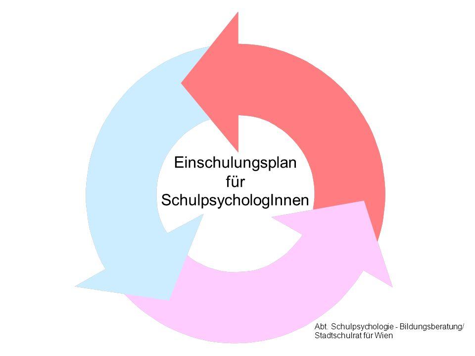 Einschulungsplan für SchulpsychologInnen Abt. Schulpsychologie - Bildungsberatung/ Stadtschulrat für Wien