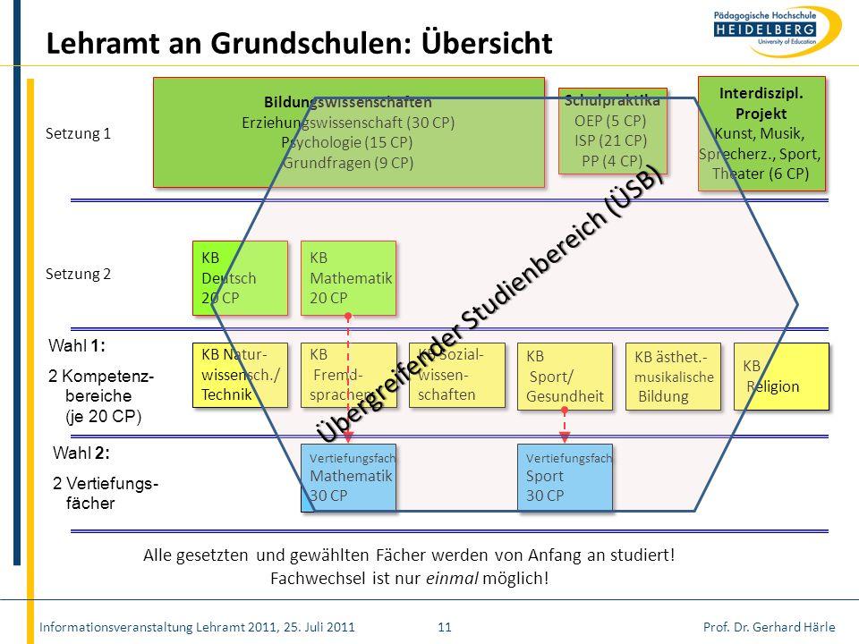 Prof. Dr. Gerhard HärleInformationsveranstaltung Lehramt 2011, 25. Juli 201111 Lehramt an Grundschulen: Übersicht Setzung 2 KB Deutsch 20 CP KB Deutsc