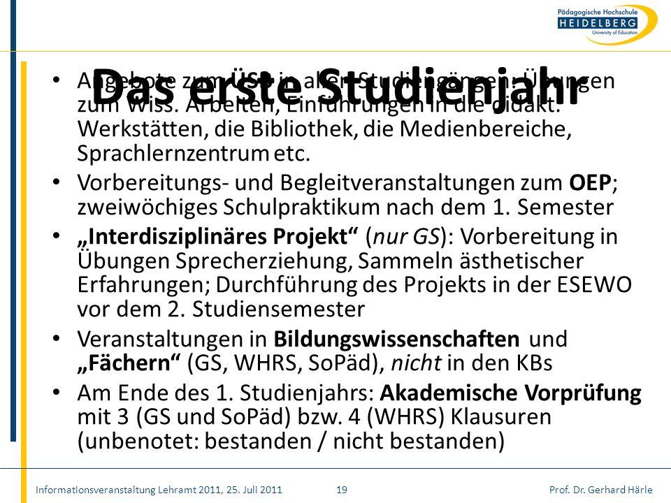 Prof. Dr. Gerhard Härle Angebote zum ÜSB in allen Studiengängen: Übungen zum Wiss. Arbeiten, Einführungen in die didakt. Werkstätten, die Bibliothek,