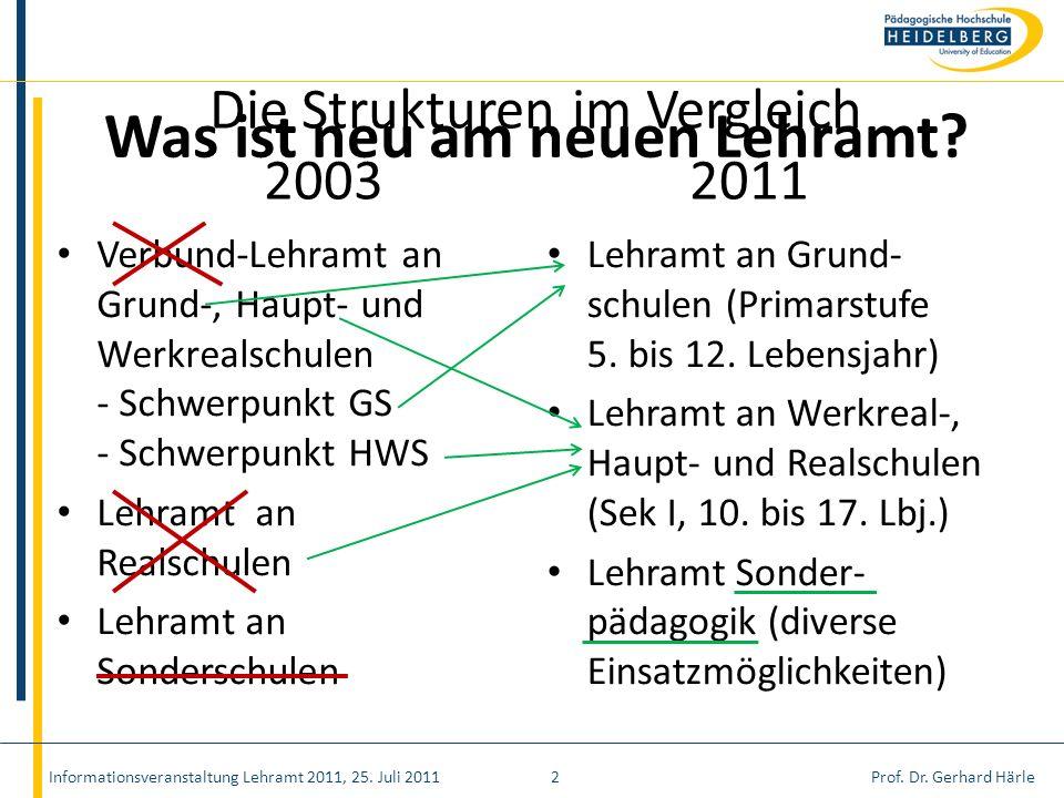 Prof. Dr. Gerhard Härle Die Strukturen im Vergleich 20032011 Verbund-Lehramt an Grund-, Haupt- und Werkrealschulen - Schwerpunkt GS - Schwerpunkt HWS