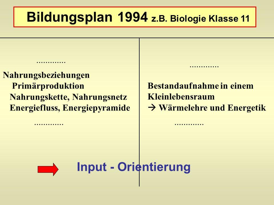 Bildungsplan 1994 z.B. Biologie Klasse 11 Nahrungsbeziehungen Primärproduktion Nahrungskette, Nahrungsnetz Energiefluss, Energiepyramide Bestandaufnah