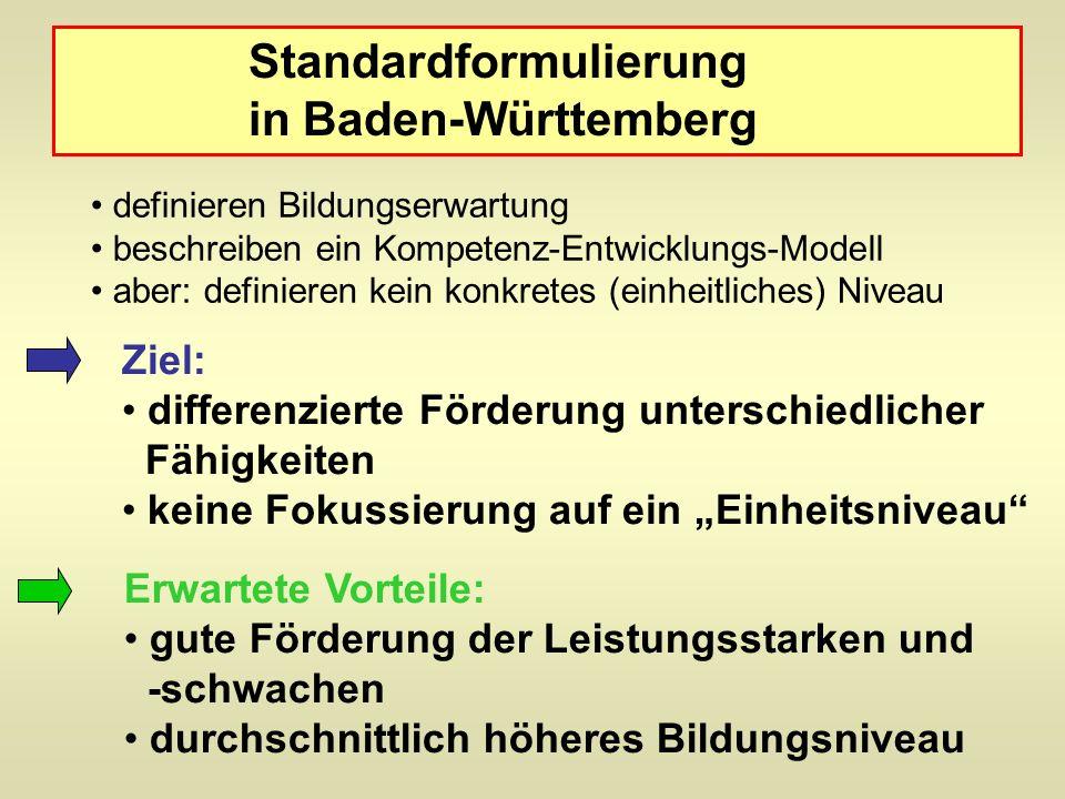 Standardformulierung in Baden-Württemberg definieren Bildungserwartung beschreiben ein Kompetenz-Entwicklungs-Modell aber: definieren kein konkretes (einheitliches) Niveau Erwartete Vorteile: gute Förderung der Leistungsstarken und -schwachen durchschnittlich höheres Bildungsniveau Ziel: differenzierte Förderung unterschiedlicher Fähigkeiten keine Fokussierung auf ein Einheitsniveau