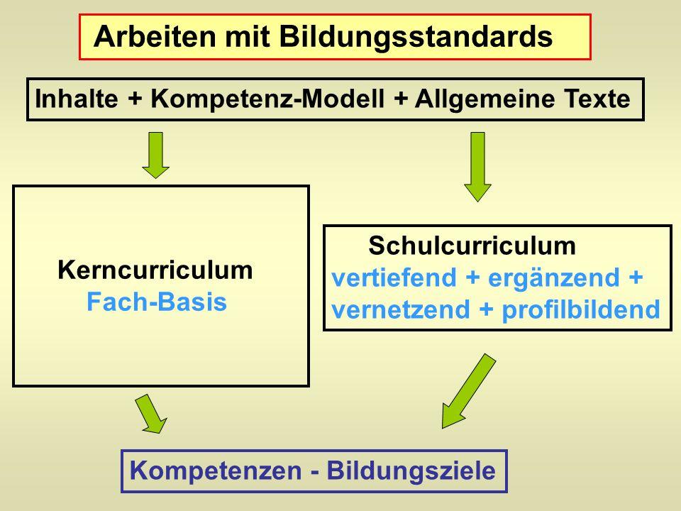 Arbeiten mit Bildungsstandards Kompetenzen - Bildungsziele Inhalte + Kompetenz-Modell + Allgemeine Texte Kerncurriculum Fach-Basis Schulcurriculum vertiefend + ergänzend + vernetzend + profilbildend