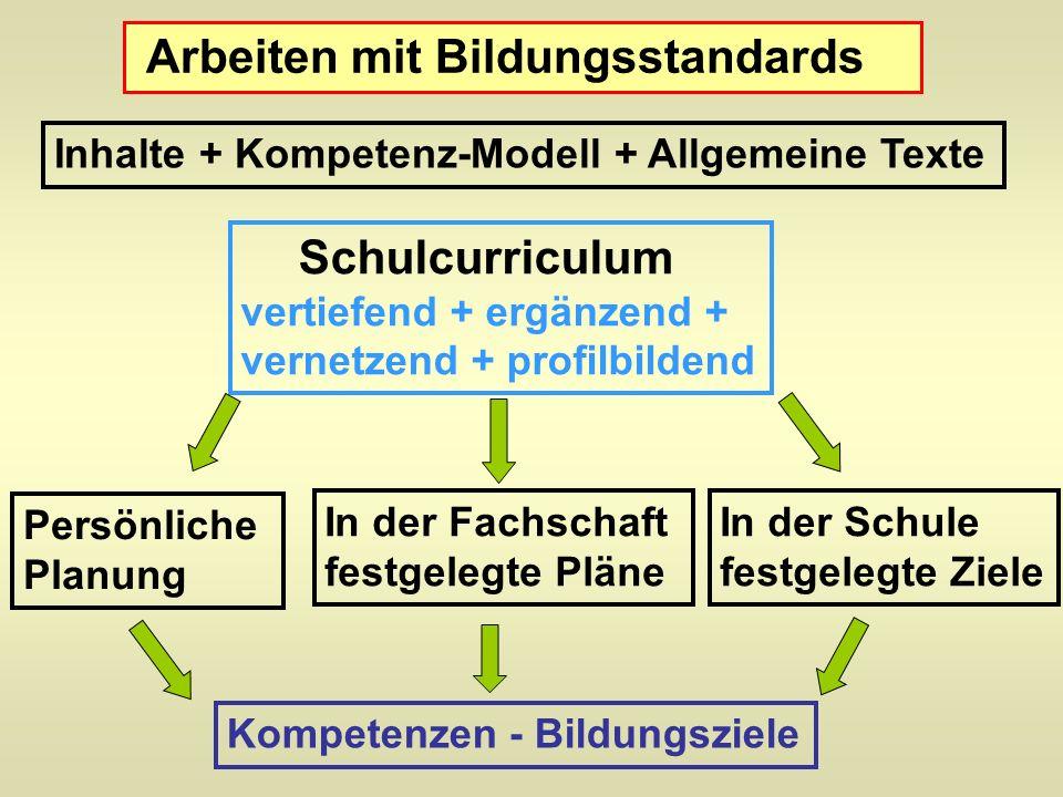 Arbeiten mit Bildungsstandards Kompetenzen - Bildungsziele Inhalte + Kompetenz-Modell + Allgemeine Texte Schulcurriculum vertiefend + ergänzend + vern