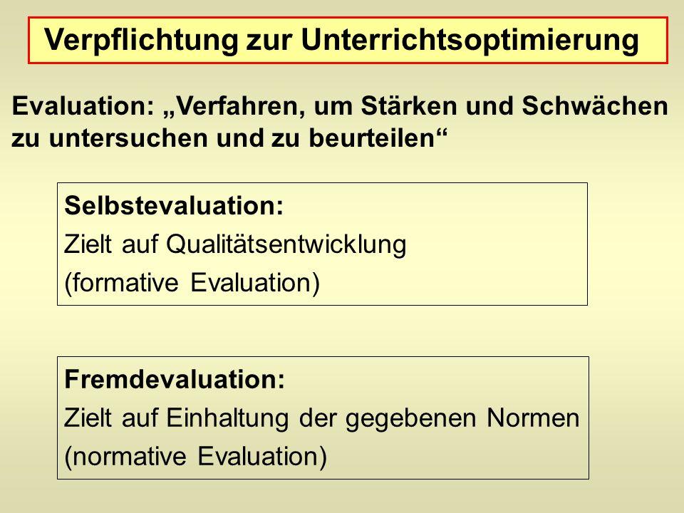 Verpflichtung zur Unterrichtsoptimierung Evaluation: Verfahren, um Stärken und Schwächen zu untersuchen und zu beurteilen Selbstevaluation: Zielt auf Qualitätsentwicklung (formative Evaluation) Fremdevaluation: Zielt auf Einhaltung der gegebenen Normen (normative Evaluation)
