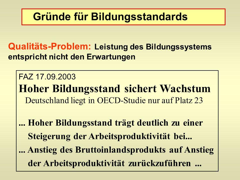 Gründe für Bildungsstandards Qualitäts-Problem: Leistung des Bildungssystems entspricht nicht den Erwartungen FAZ 17.09.2003 Hoher Bildungsstand sichert Wachstum Deutschland liegt in OECD-Studie nur auf Platz 23...