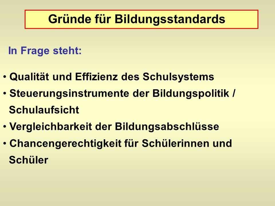 Gründe für Bildungsstandards In Frage steht: Qualität und Effizienz des Schulsystems Steuerungsinstrumente der Bildungspolitik / Schulaufsicht Verglei