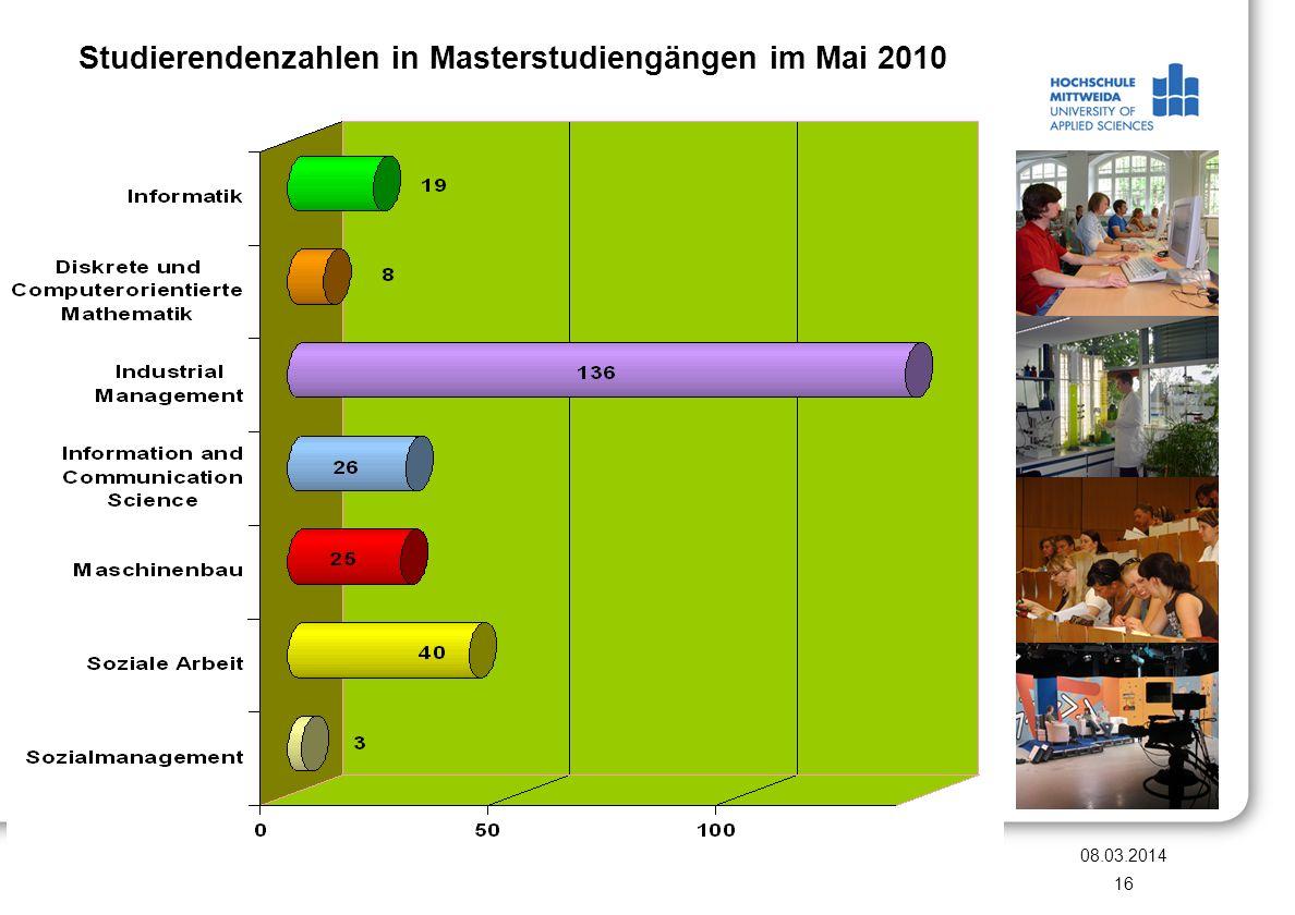 Saskia Langhammer, Leiterin des Referats für Auslandsangelegenheiten 08.03.2014 16 Studierendenzahlen in Masterstudiengängen im Mai 2010