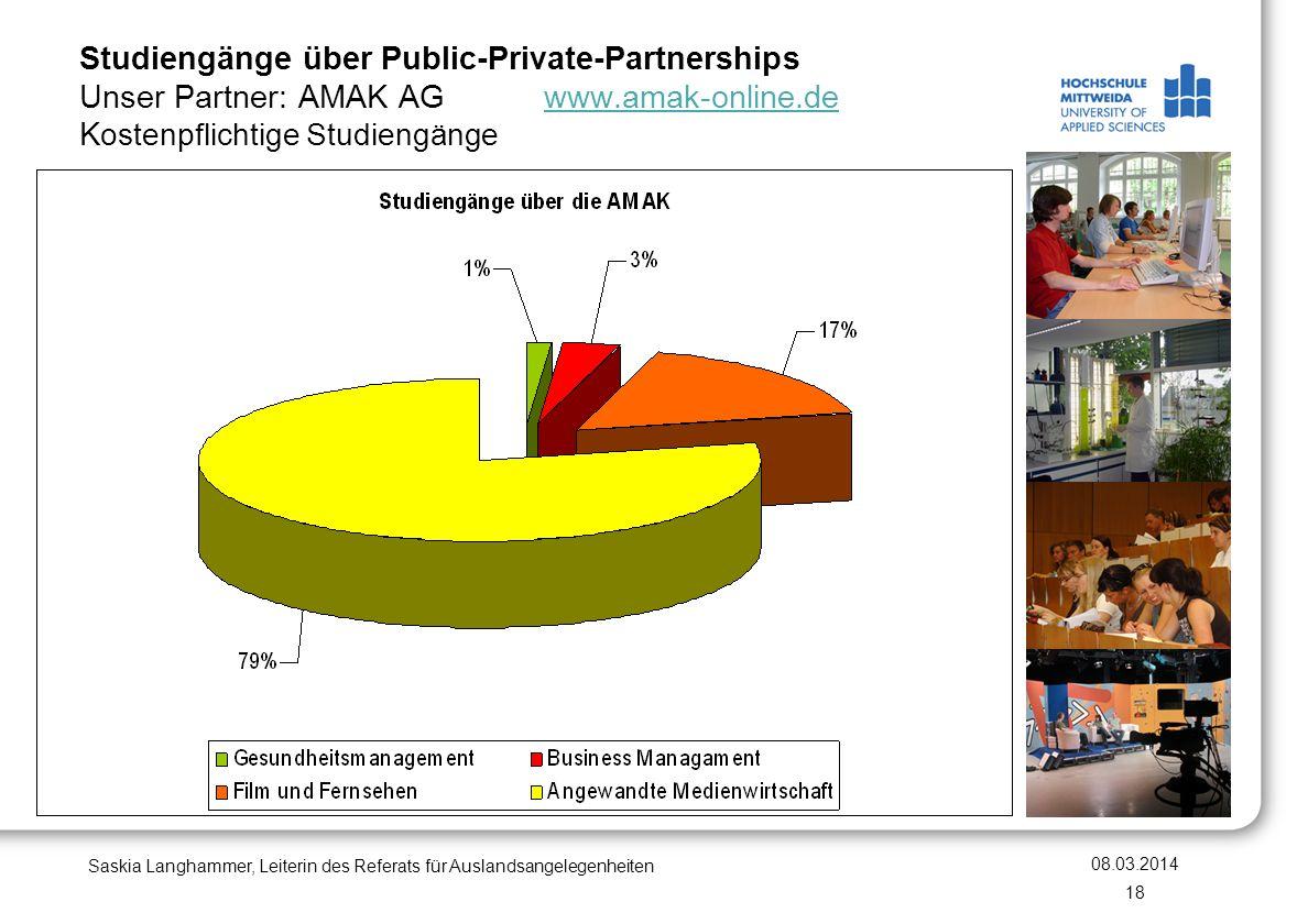Studiengänge über Public-Private-Partnerships Unser Partner: AMAK AG www.amak-online.de K ostenpflichtige Studiengängewww.amak-online.de 08.03.2014 Sa