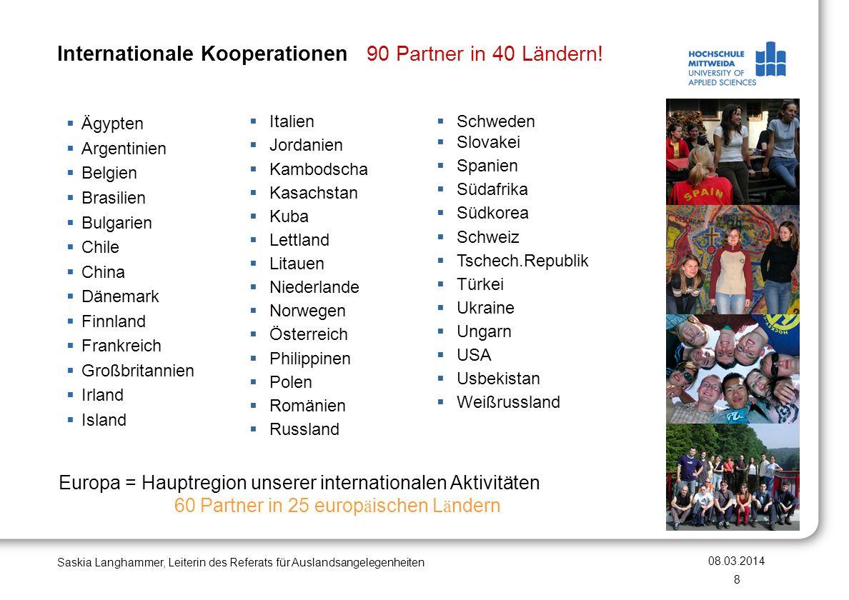 Internationale Kooperationen 90 Partner in 40 Ländern! Saskia Langhammer, Leiterin des Referats für Auslandsangelegenheiten Ägypten Argentinien Belgie