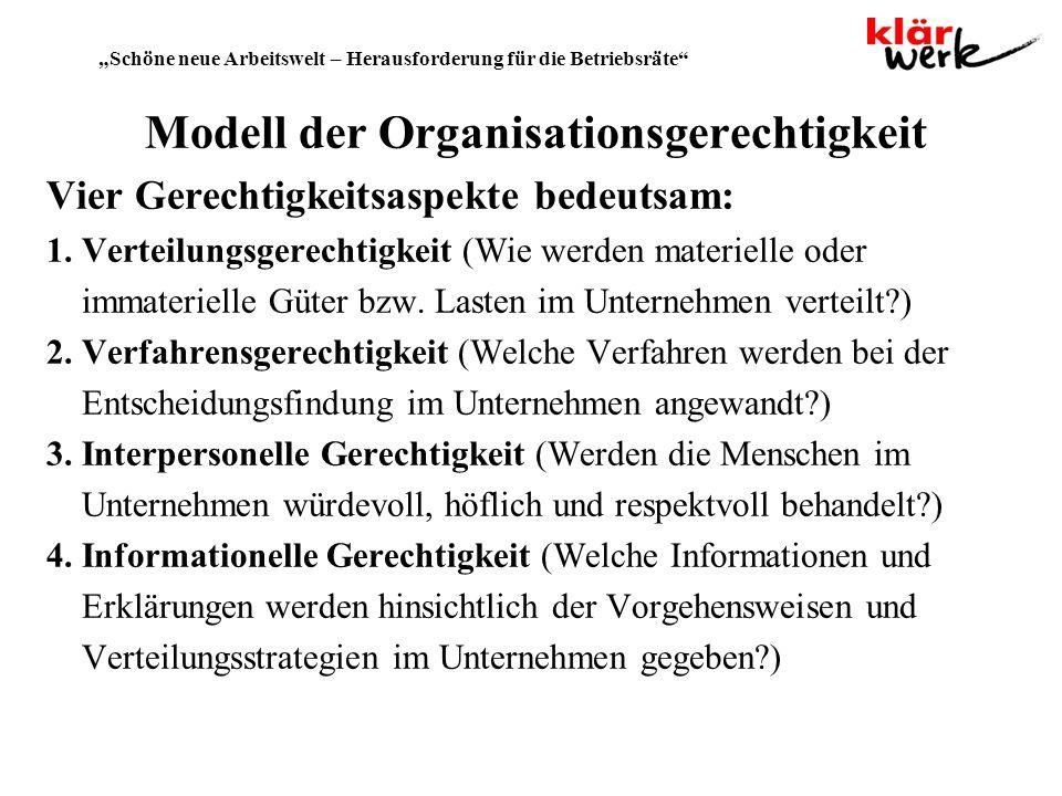Schöne neue Arbeitswelt – Herausforderung für die Betriebsräte Modell der Organisationsgerechtigkeit Vier Gerechtigkeitsaspekte bedeutsam: 1. Verteilu