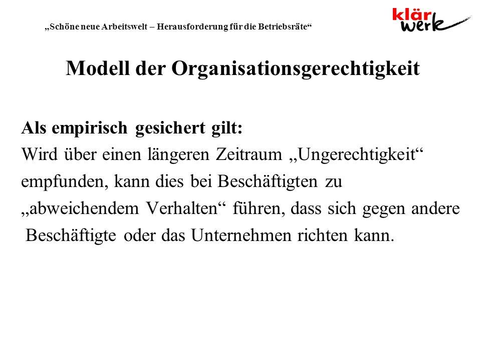 Schöne neue Arbeitswelt – Herausforderung für die Betriebsräte Modell der Organisationsgerechtigkeit Als empirisch gesichert gilt: Wird über einen län