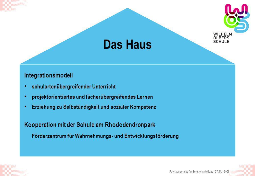 Fachausschuss für Schulentwicklung - 27. Mai 2008 Das Haus Integrationsmodell schulartenübergreifender Unterricht projektorientiertes und fächerübergr
