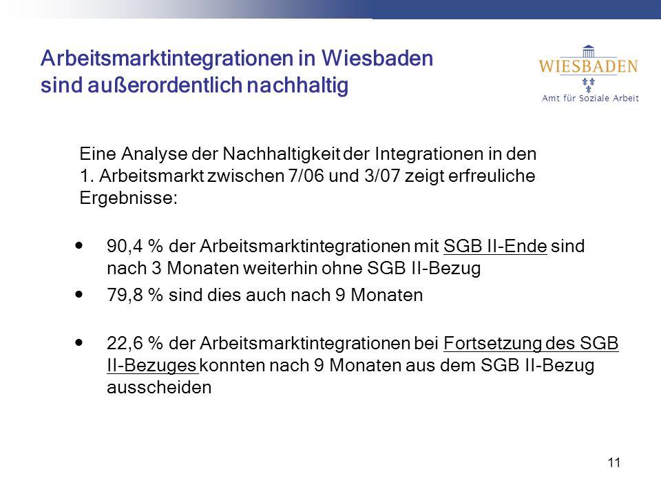 Amt für Soziale Arbeit 11 Arbeitsmarktintegrationen in Wiesbaden sind außerordentlich nachhaltig Eine Analyse der Nachhaltigkeit der Integrationen in den 1.