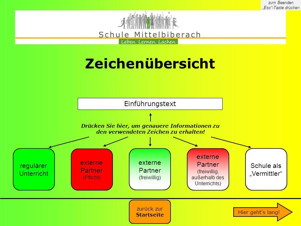 Zeichenübersicht regulärer Unterricht externe Partner (Pflicht) externe Partner (freiwillig, außerhalb des Unterrichts) Schule als Vermittler externe