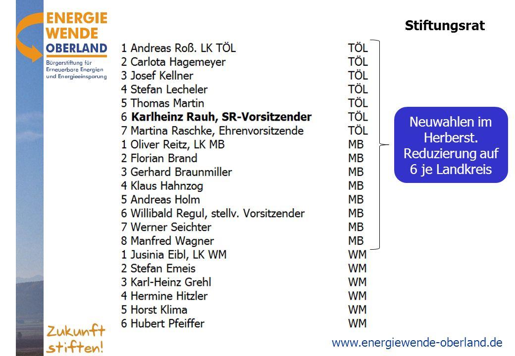 www.energiewende-oberland.de Stiftungsrat Neuwahlen im Herberst. Reduzierung auf 6 je Landkreis