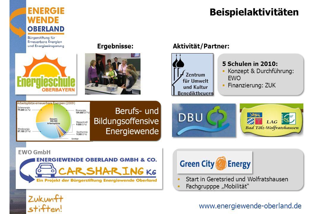 www.energiewende-oberland.de Beispielaktivitäten Ergebnisse:Aktivität/Partner: 5 Schulen in 2010: Konzept & Durchführung: EWO Finanzierung: ZUK 5 Schu