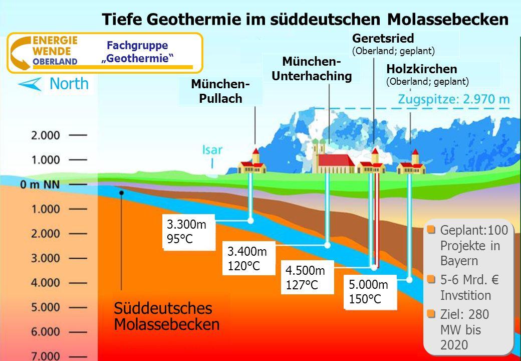 www.energiewende-oberland.de North Süddeutsches Molassebecken München- Unterhaching München- Pullach 5.000m 150°C 3.400m 120°C 3.300m 95°C 4.500m 127°