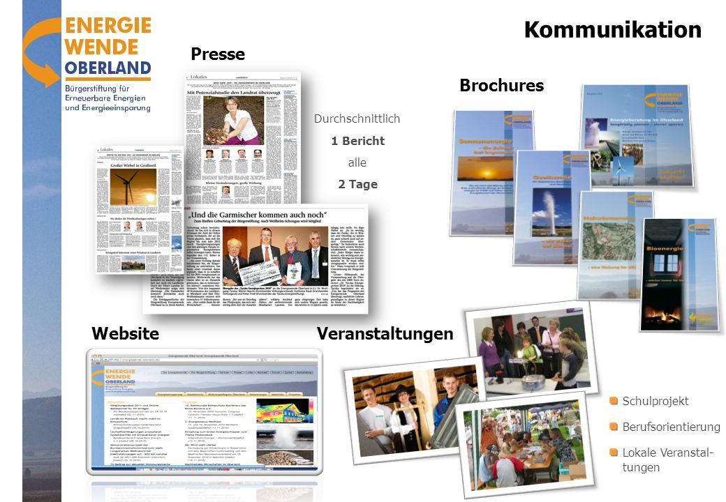 www.energiewende-oberland.de Kommunikation Brochures Schulprojekt Berufsorientierung Lokale Veranstal- tungen Presse Durchschnittlich 1 Bericht alle 2