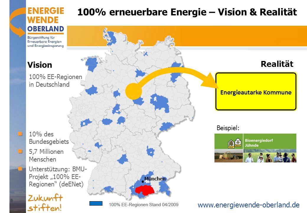 www.energiewende-oberland.de 100% erneuerbare Energie – Vision & Realität 100% EE-Regionen in Deutschland 10% des Bundesgebiets 5,7 Millionen Menschen