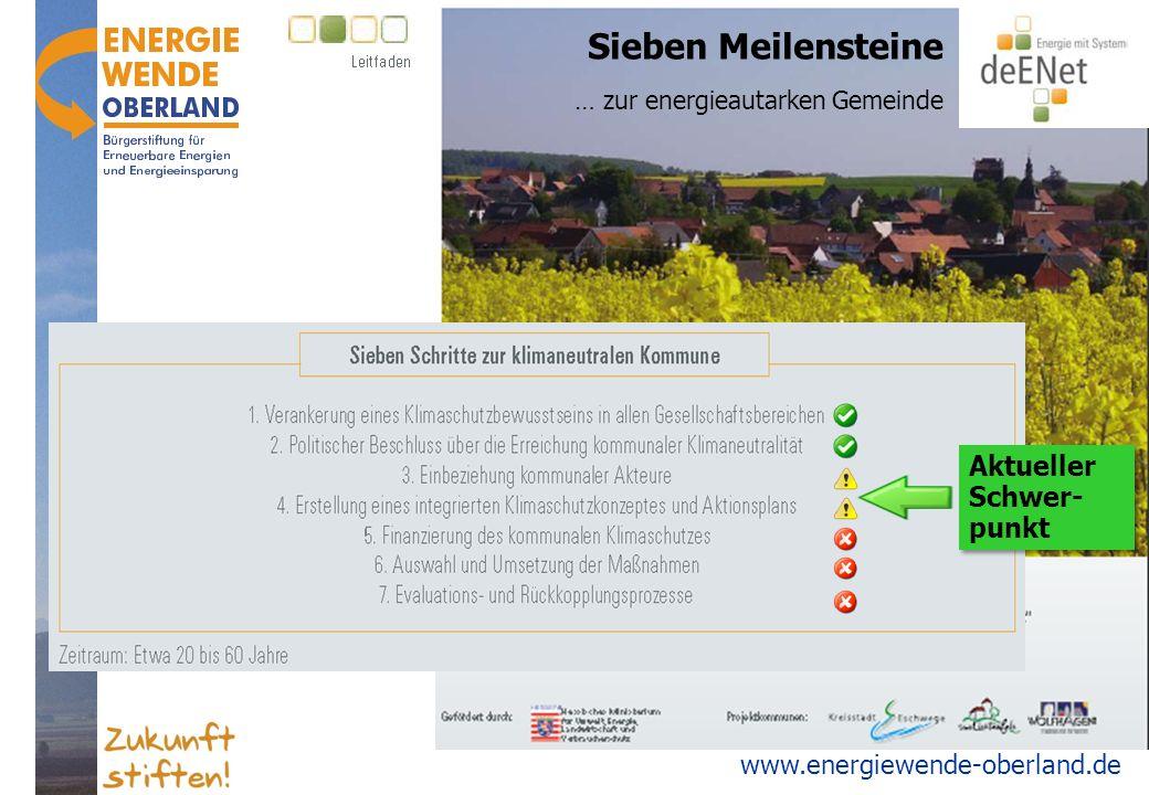 www.energiewende-oberland.de Aktueller Schwer- punkt Sieben Meilensteine … zur energieautarken Gemeinde
