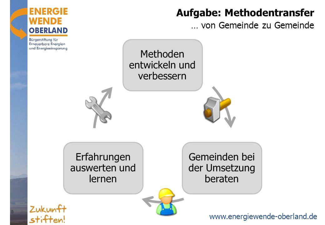 www.energiewende-oberland.de Aufgabe: Methodentransfer … von Gemeinde zu Gemeinde