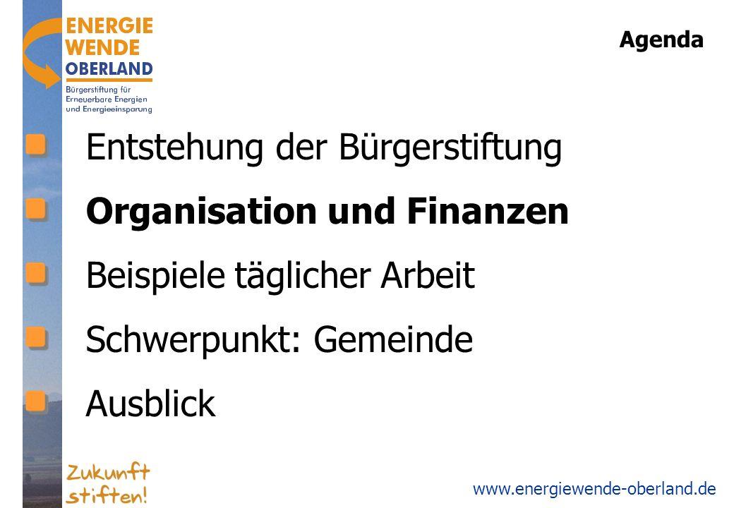 www.energiewende-oberland.de Gesamtinvestition 1.232 kW peak = 1,2 GWh/Jahr = 600 k Umsatz/Jahr 4,7 m Investition 178 private Investoren 75% Fremdkapital 6% Rendite (IRR) Gesamtinvestition 1.232 kW peak = 1,2 GWh/Jahr = 600 k Umsatz/Jahr 4,7 m Investition 178 private Investoren 75% Fremdkapital 6% Rendite (IRR) Bürgersolaranlagen - Fachgruppe Solar - EWO GmbH