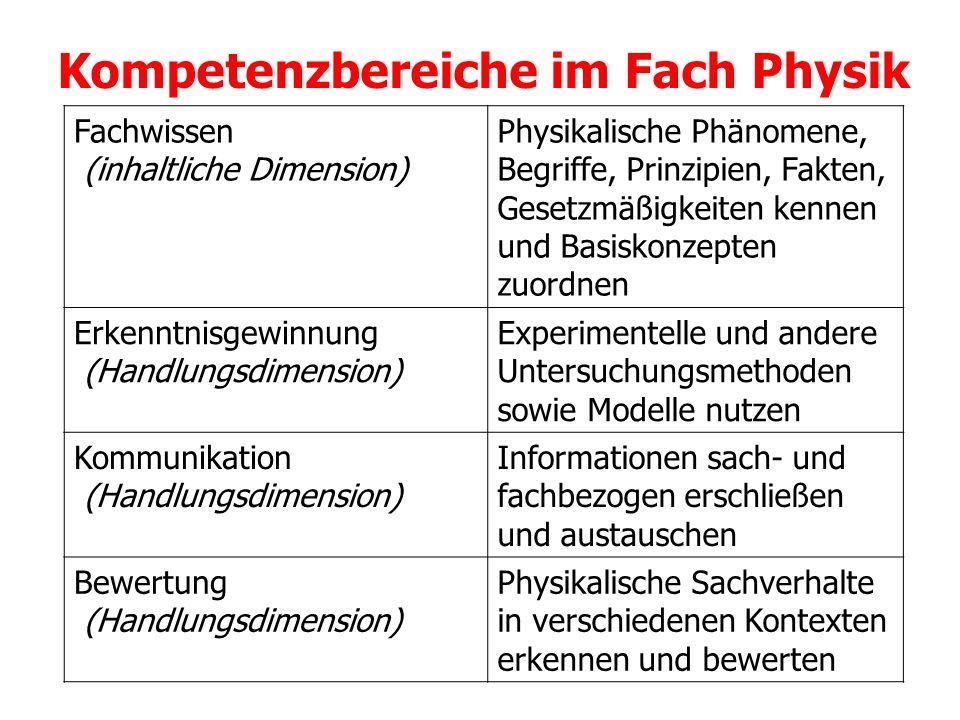 Kompetenzbereiche im Fach Physik Fachwissen (inhaltliche Dimension) Physikalische Phänomene, Begriffe, Prinzipien, Fakten, Gesetzmäßigkeiten kennen un