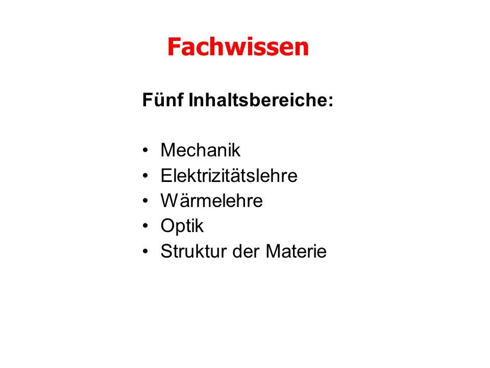 Fachwissen Fünf Inhaltsbereiche: Mechanik Elektrizitätslehre Wärmelehre Optik Struktur der Materie