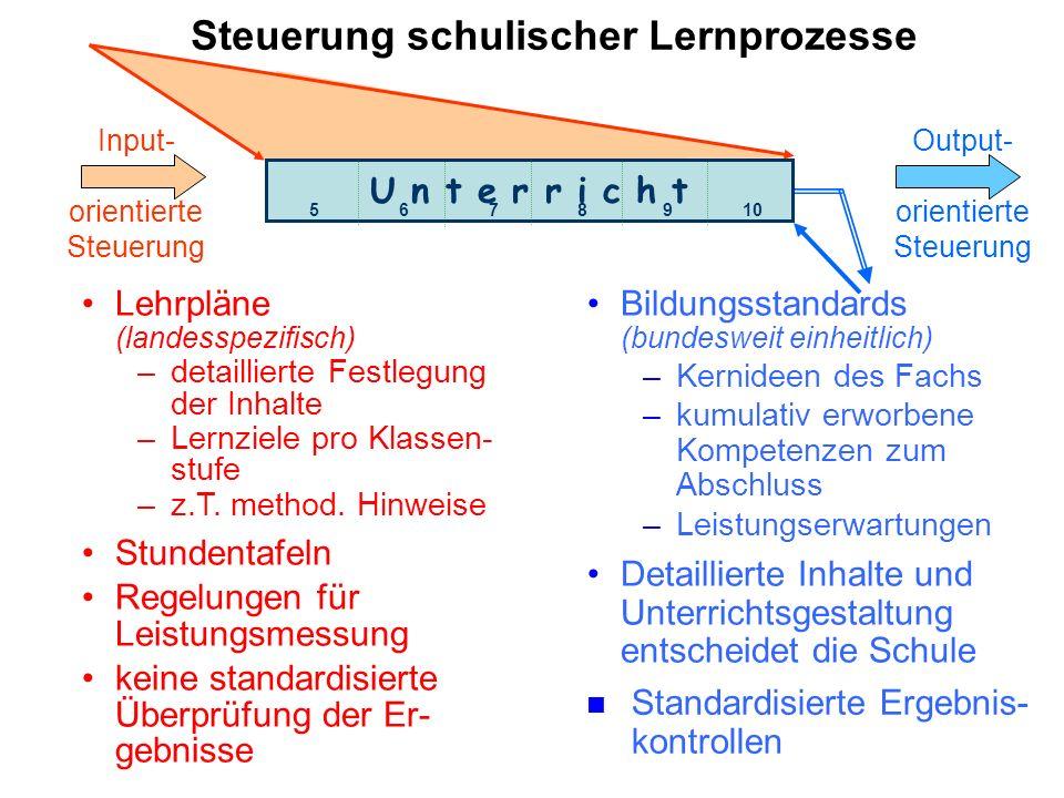 Input- orientierte Steuerung Output- orientierte Steuerung U n t e r r i c h t 5 6 7 8 9 10 Steuerung schulischer Lernprozesse Lehrpläne (landesspezif