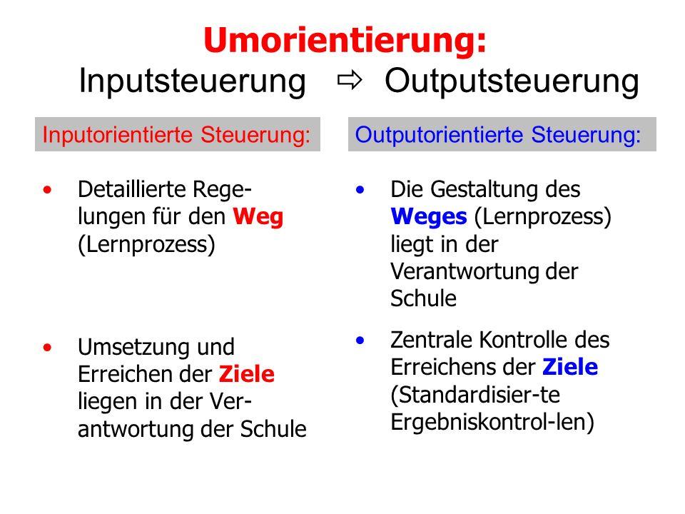 Umorientierung: Inputsteuerung Outputsteuerung Detaillierte Rege- lungen für den Weg (Lernprozess) Umsetzung und Erreichen der Ziele liegen in der Ver