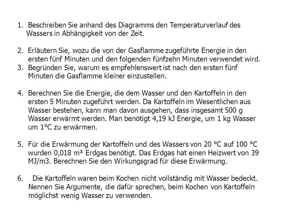 1.Beschreiben Sie anhand des Diagramms den Temperaturverlauf des Wassers in Abhängigkeit von der Zeit. 2. Erläutern Sie, wozu die von der Gasflamme zu