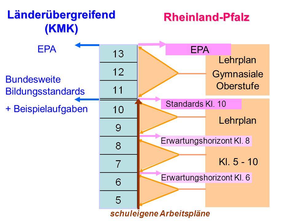 Bundesweite Bildungsstandards + Beispielaufgaben Länderübergreifend (KMK) Rheinland-Pfalz EPA Lehrplan Kl. 5 - 10 Standards Kl. 10 Lehrplan Gymnasiale