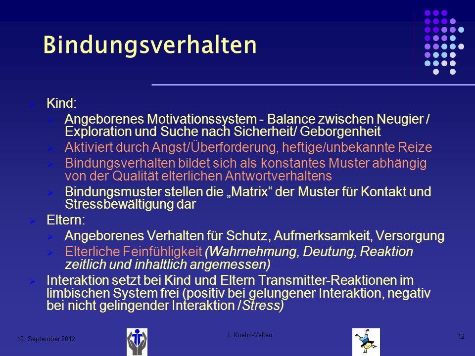 10. September 2012 J. Kuehn-Velten 12 Bindungsverhalten Kind: Angeborenes Motivationssystem - Balance zwischen Neugier / Exploration und Suche nach Si