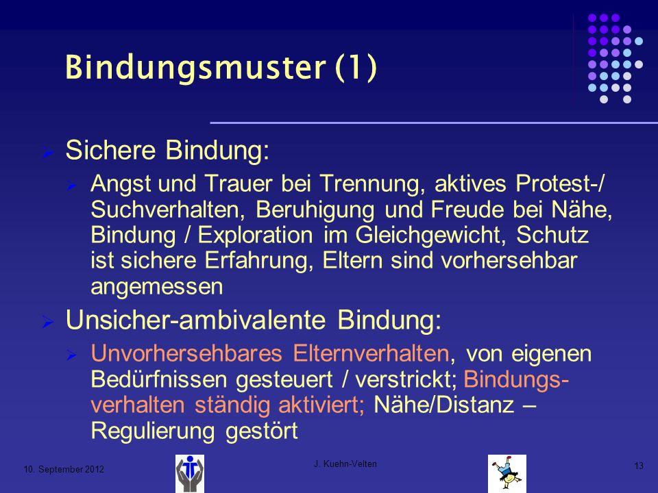 10. September 2012 J. Kuehn-Velten 13 Bindungsmuster (1) Sichere Bindung: Angst und Trauer bei Trennung, aktives Protest-/ Suchverhalten, Beruhigung u