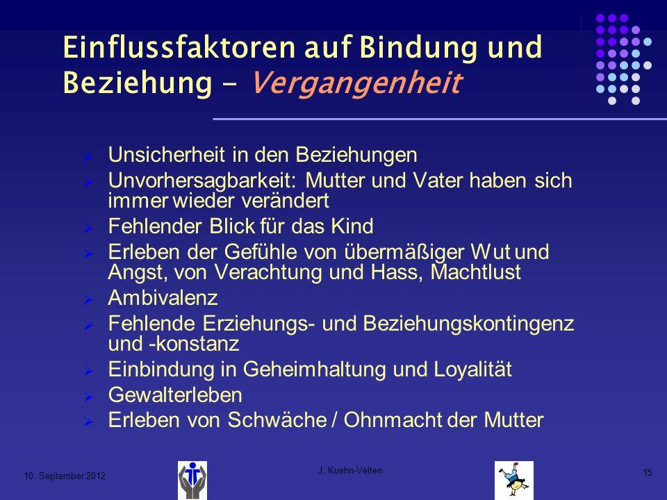 10. September 2012 J. Kuehn-Velten 15 Einflussfaktoren auf Bindung und Beziehung - Vergangenheit Unsicherheit in den Beziehungen Unvorhersagbarkeit: M