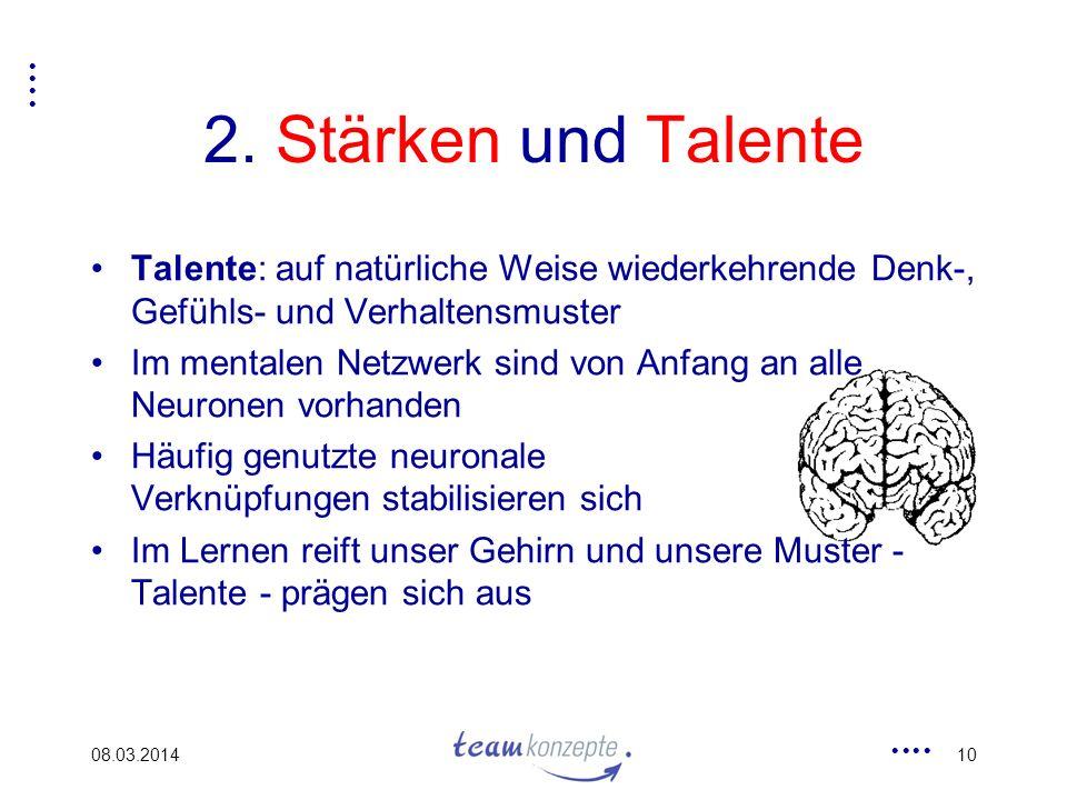 08.03.201410 2. Stärken und Talente Talente: auf natürliche Weise wiederkehrende Denk-, Gefühls- und Verhaltensmuster Im mentalen Netzwerk sind von An