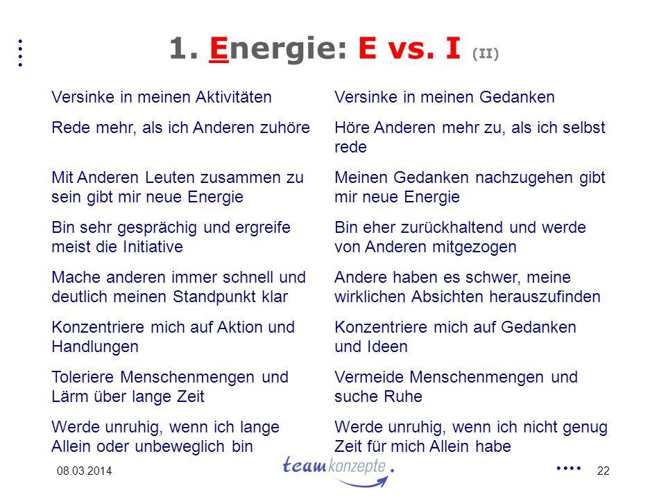 08.03.201422 1. Energie: E vs. I (II) Versinke in meinen Aktivitäten Rede mehr, als ich Anderen zuhöre Mit Anderen Leuten zusammen zu sein gibt mir ne