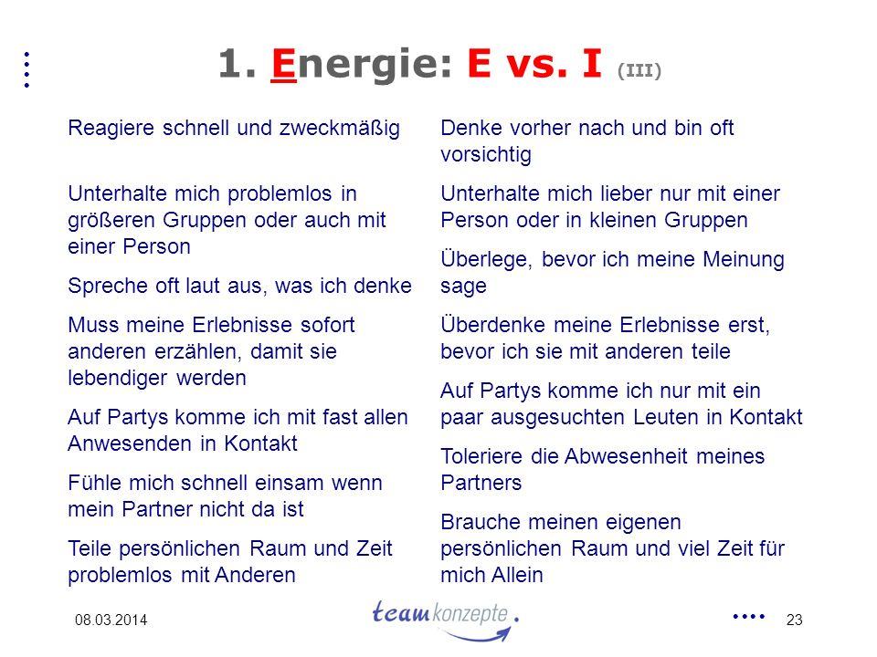 08.03.201423 1. Energie: E vs. I (III) Reagiere schnell und zweckmäßig Unterhalte mich problemlos in größeren Gruppen oder auch mit einer Person Sprec