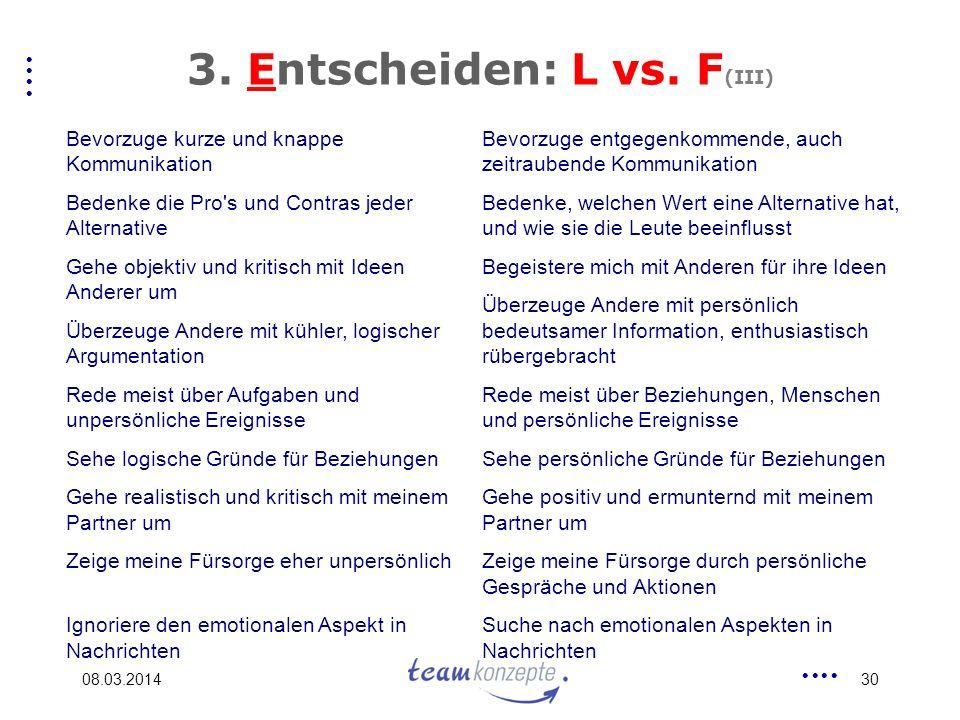 08.03.201430 3. Entscheiden: L vs. F (III) Bevorzuge kurze und knappe Kommunikation Bedenke die Pro's und Contras jeder Alternative Gehe objektiv und