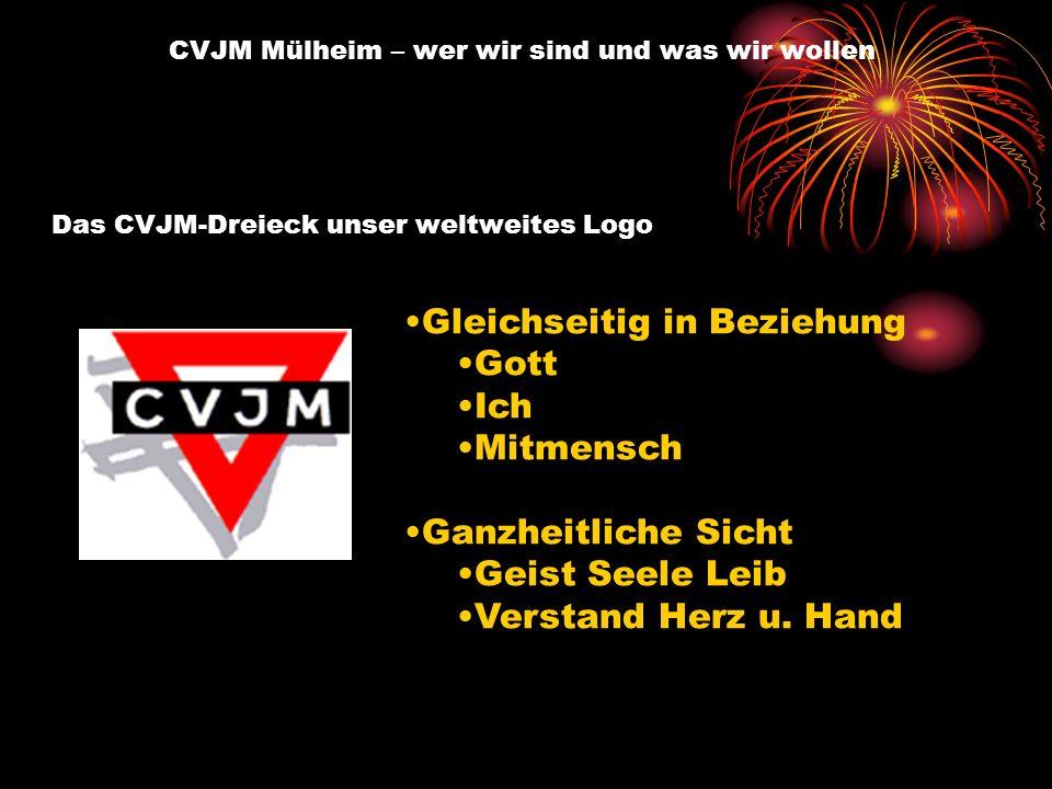 CVJM Häuser in Mülheim Teinerstr. 3-5 Denkhauser Weg 24 weitere CVJM´s gibt es in Saarn, Heißen, Styrum CVJM Mülheim – wer wir sind und was wir wollen