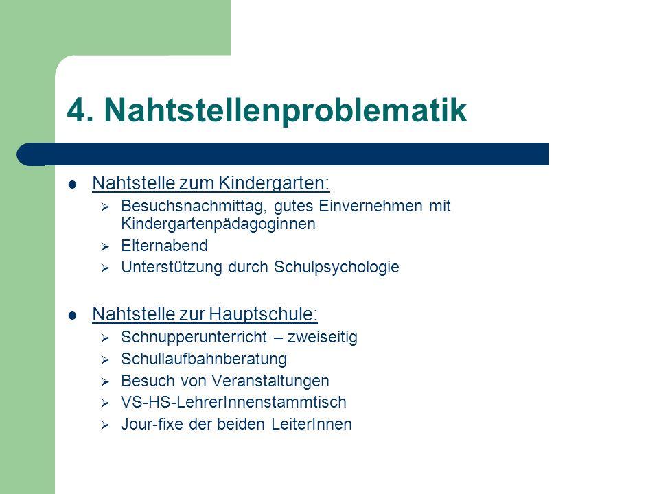 4. Nahtstellenproblematik Nahtstelle zum Kindergarten: Besuchsnachmittag, gutes Einvernehmen mit Kindergartenpädagoginnen Elternabend Unterstützung du