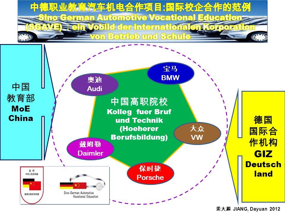 MoE China Kolleg fuer Bruf und Technik (Hoeherer Berufsbildung) GIZ Deutsch land VW Porsche BMW Audi Daimler JIANG, Dayuan 2012