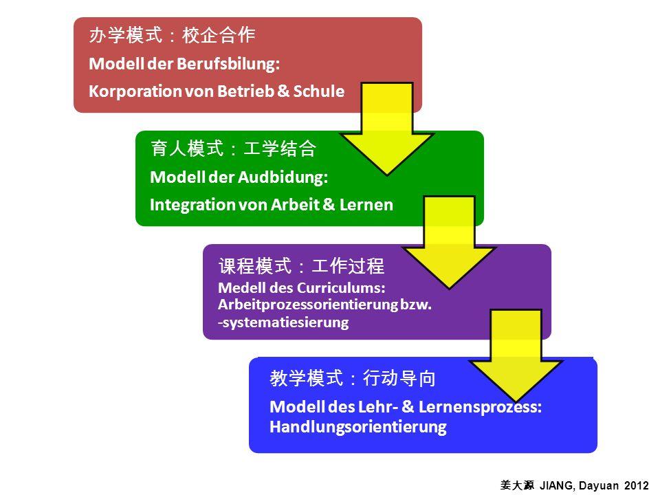 Modell der Berufsbilung: Korporation von Betrieb & Schule Modell der Audbidung: Integration von Arbeit & Lernen Medell des Curriculums: Arbeitprozessorientierung bzw.