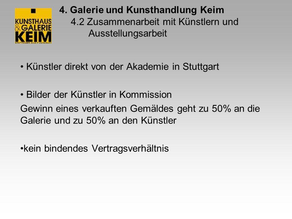 4. Galerie und Kunsthandlung Keim 4.2 Zusammenarbeit mit Künstlern und Ausstellungsarbeit Künstler direkt von der Akademie in Stuttgart Bilder der Kün