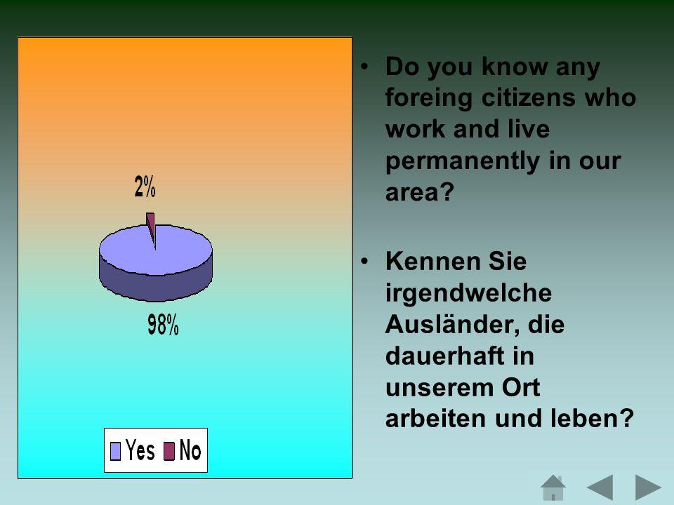 Do you know any foreing citizens who work and live permanently in our area? Kennen Sie irgendwelche Ausländer, die dauerhaft in unserem Ort arbeiten u
