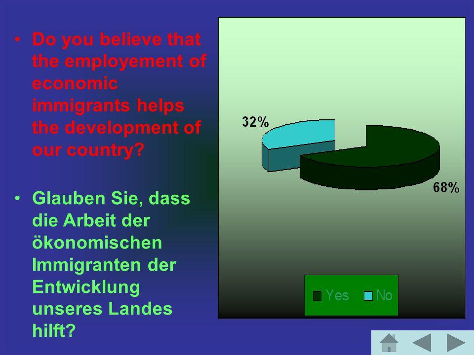 Do you believe that the employement of economic immigrants helps the development of our country? Glauben Sie, dass die Αrbeit der ökonomischen Immigra
